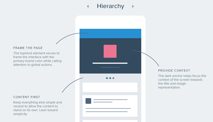 29 Well-Designed Online Style Guides - Web Design Ledger