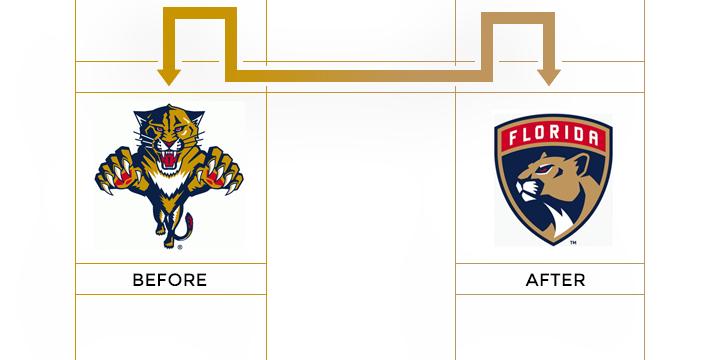 florida panters logo redesign