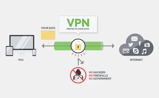 Telekomünikasyon tarafından kapatılan sitelere nasıl girilir