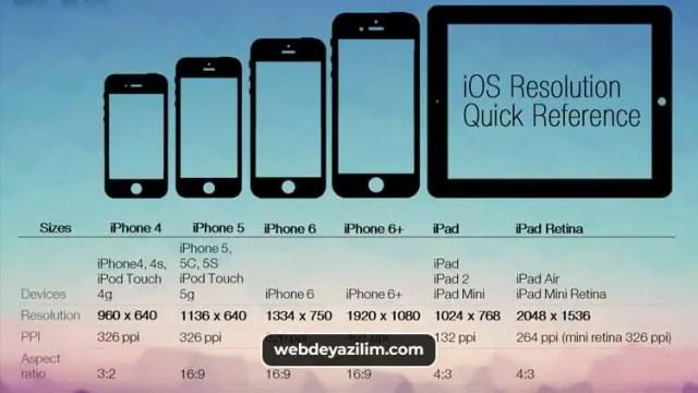 Telefonun Boyutu ve Ekranı