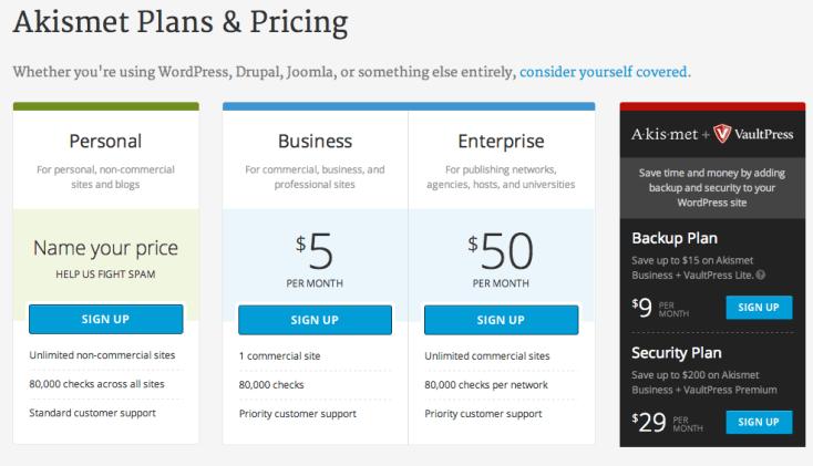 Akismet - Planes y precios