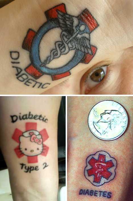 diagnostic ink skinny medical