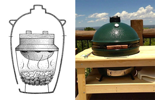 Where Did Kamado Grills Come From?