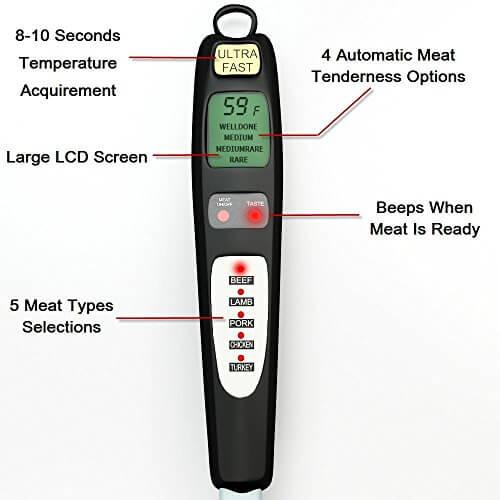 Smart Digital Meat Thermometer -Instant Probe Read-Best 5 BBQ Cooking Program-Dad Birthday Men Idea