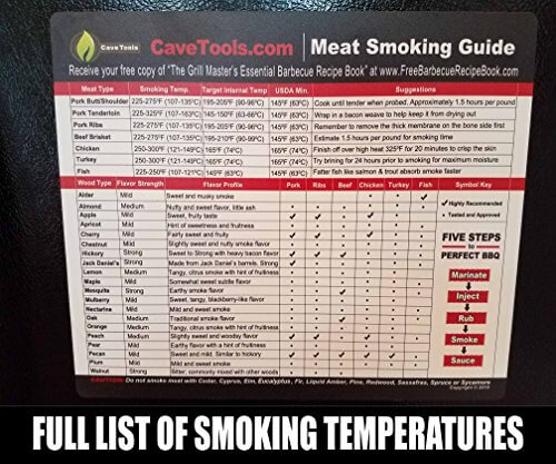 Meat Smoking Guide – LARGE WOOD TEMPERATURE CHART – Outdoor Magnet 20 Types of Flavor Profiles & Strengths for Smoker Box – Chips Chunks Log Pellets Can Be Smoked – Voted Top BBQ Accessories for Dad