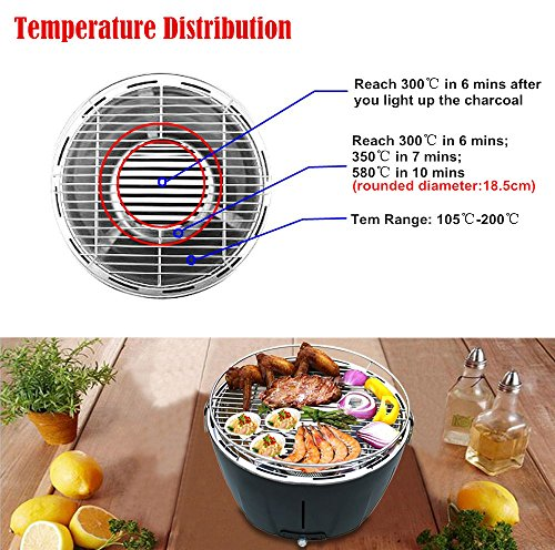Aobosi Portable Charcoal Grill Stainless Steel Barbecue Grills with Travel Bag,Perfect for Camping,Picnic,Backyard Cooking| Battery Or USB Charger Powered Fan-Reduce 90% Smoke