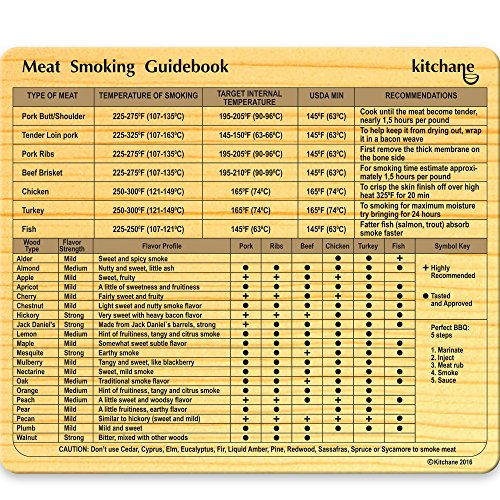 Meat Smoking Magnet – Smoke Seasoning Chart – Cookbook 4 Grill – Flavor Profile – Best Wood BBQ Chunks Chips 4 Grilling