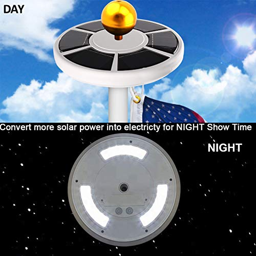 BEIDELT Solar Power Flag Pole Lights,42 LED Solar Powered Camping Light- Flagpole Weatherproof Downlight for 15 to 25 Ft Flag Pole Topper,Auto On/Off Lighting- Eco-Friendly and Energy-Saving