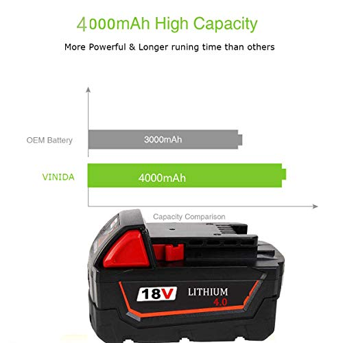 18V 4000mAh Lithium-ion Replacement Battery for 18 Volts Milwaukee M18 Series 48-11-1850 48-11-1852 48-11-1840 48-11-1828 Cordless Power Tool M18 Battery 8 Pack