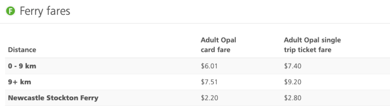 ferry price