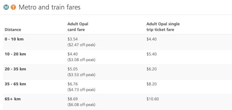 train price