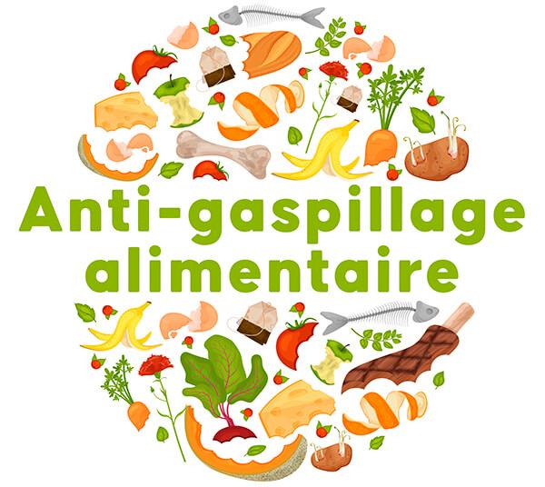 WebFil global et le développement durable, anti-gaspillage alimentaire.