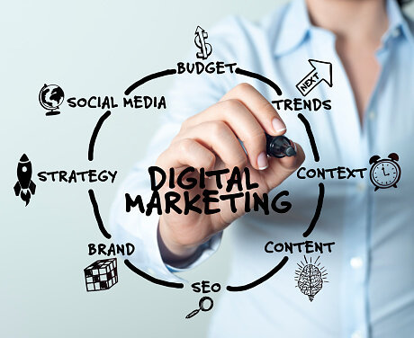 Digital Marketing Company (SEO)