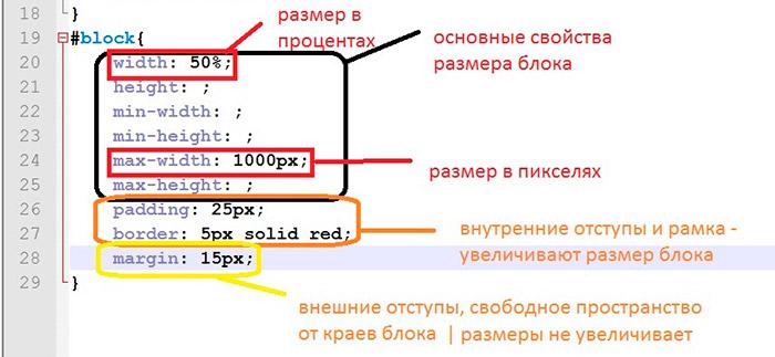 04bb545dc6765 To je povedané tak, aby ste pochopili, že veľkosť musí byť daná len  blokovým prvkom, ktoré urobíme v tomto článku.