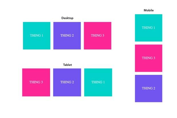 Как использовать grid-template-area для изменения порядка элементов