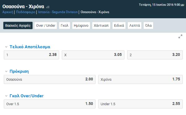 osasuna - girona live streaming kai betting sto stoiximan