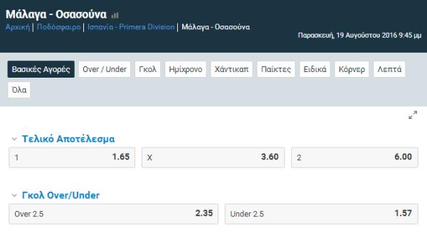malaga - osasuna live streaming kai betting sto stoiximan
