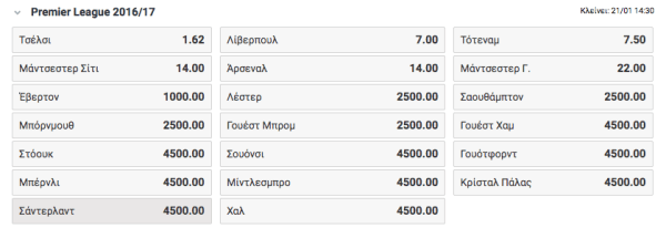 stoiximan.gr μακροχρόνια στοιχήματα πρέμιερ λιγκ