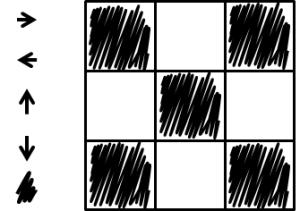 programmiamo-su-foglio-a-quadretti