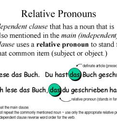 Relative Pronouns and Relative Clauses: German on the Web [ 898 x 1198 Pixel ]