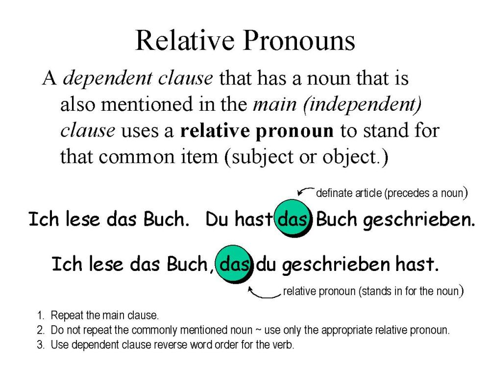 medium resolution of Relative Pronouns and Relative Clauses: German on the Web