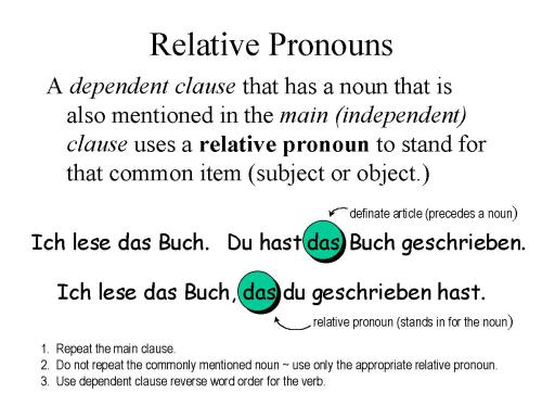 small resolution of Relative Pronouns and Relative Clauses: German on the Web