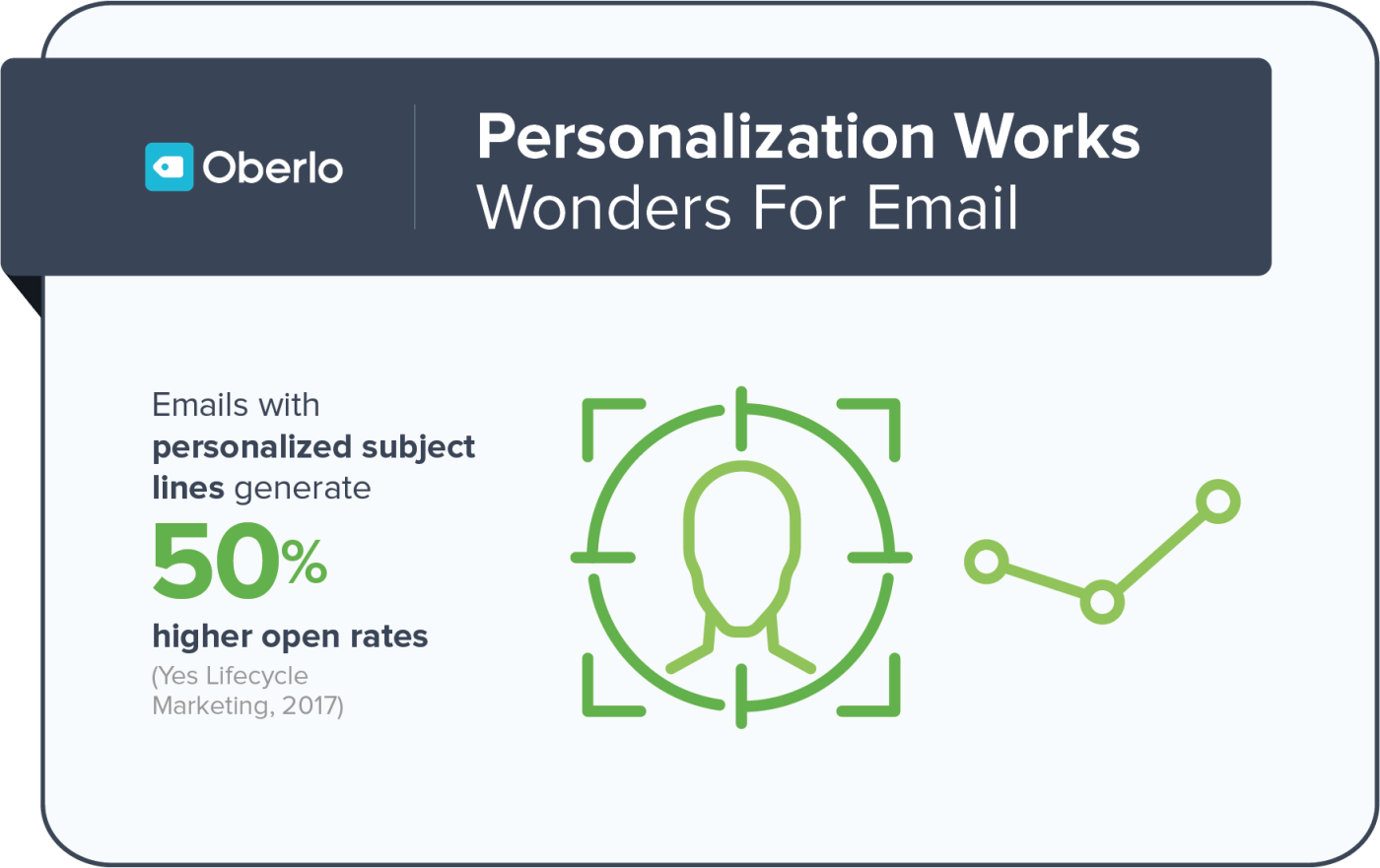 marketermagic - livepic email personalization