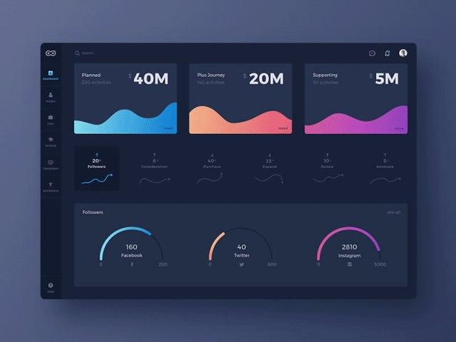 Beautiful Gradient Dashboard UI Designs 2018