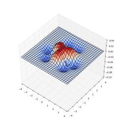diagram of goldfish [ 1052 x 961 Pixel ]