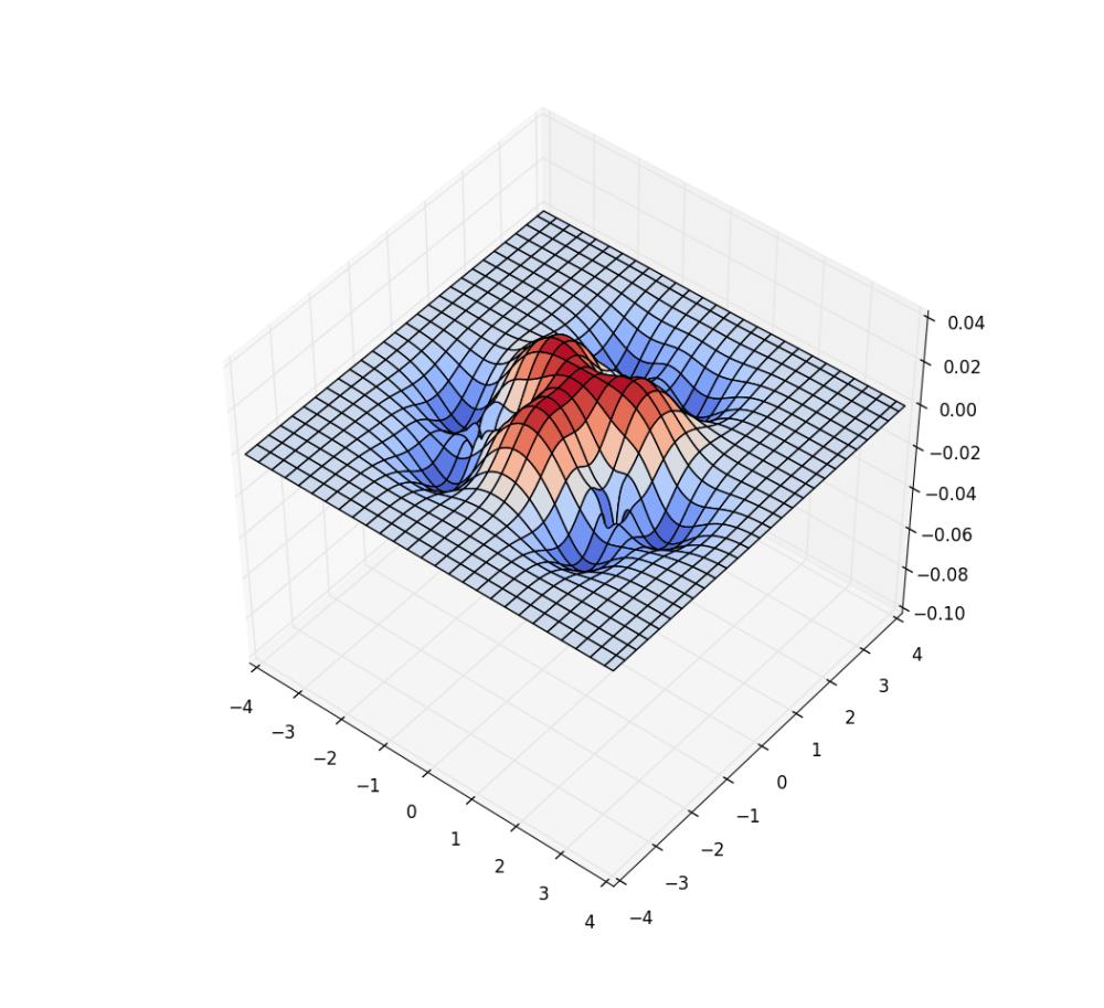 medium resolution of diagram of goldfish