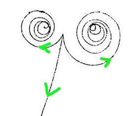 Physics 162: Fundamentals of Physics