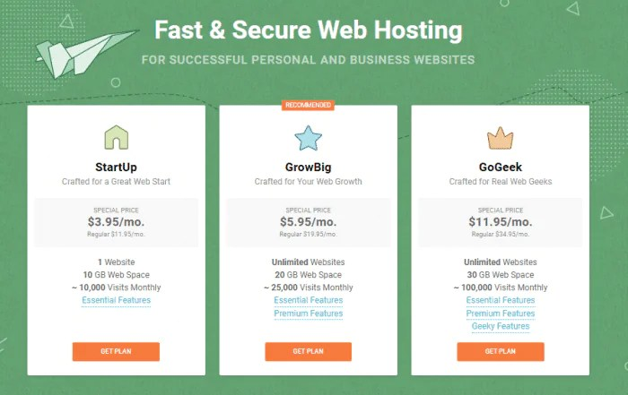 siteground hosting plans prices
