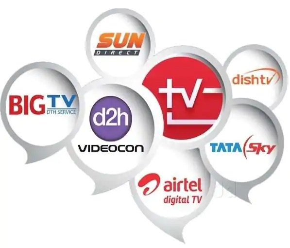 Which DTH has the lowest price in India in 2021?