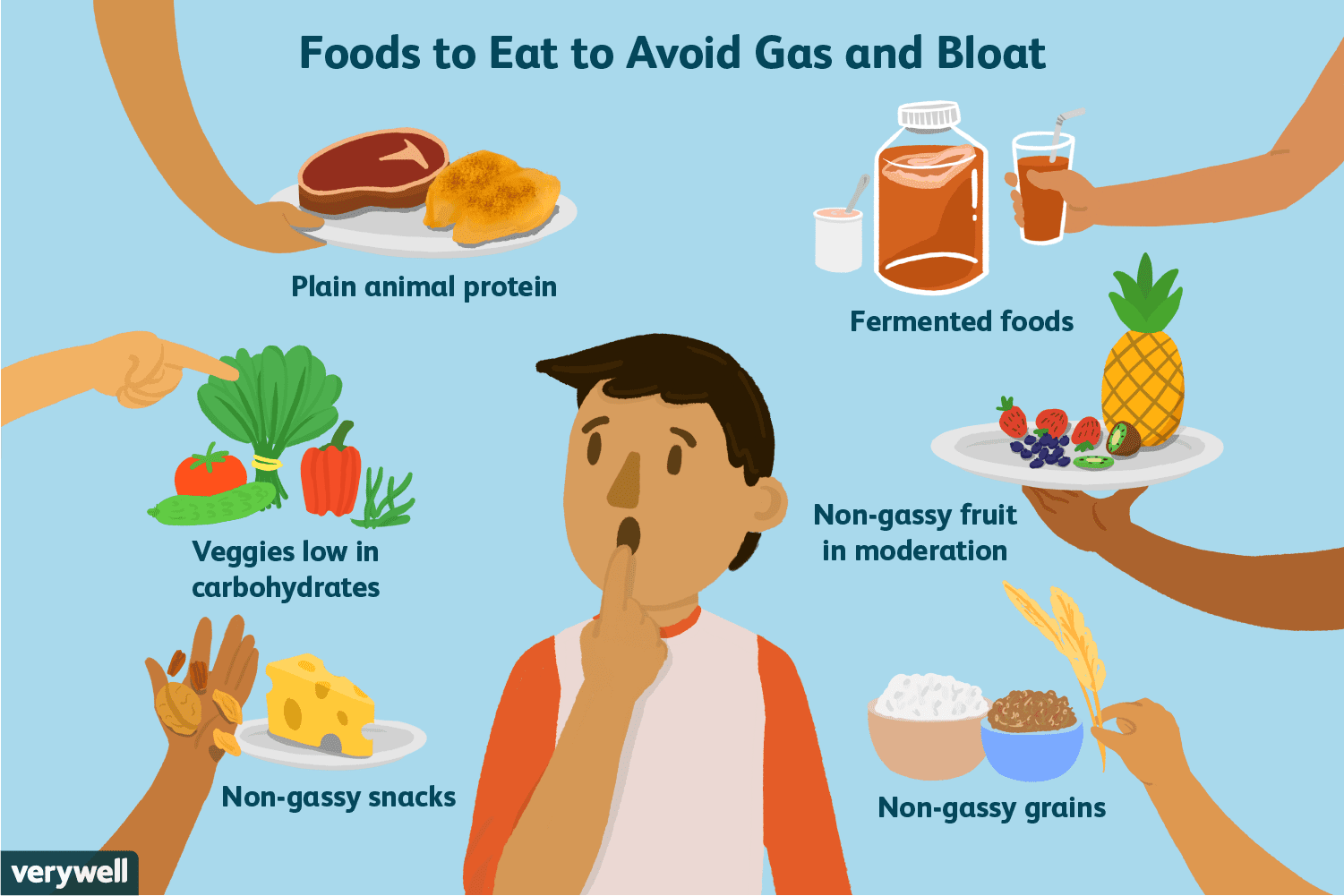 foods to prevent bloating