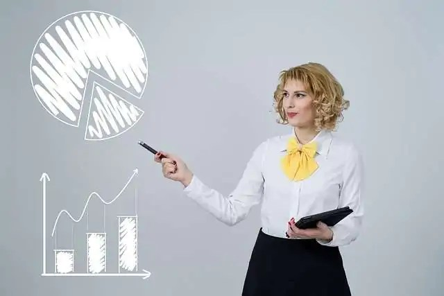 Top Benefits of Financial Management in Business 2021