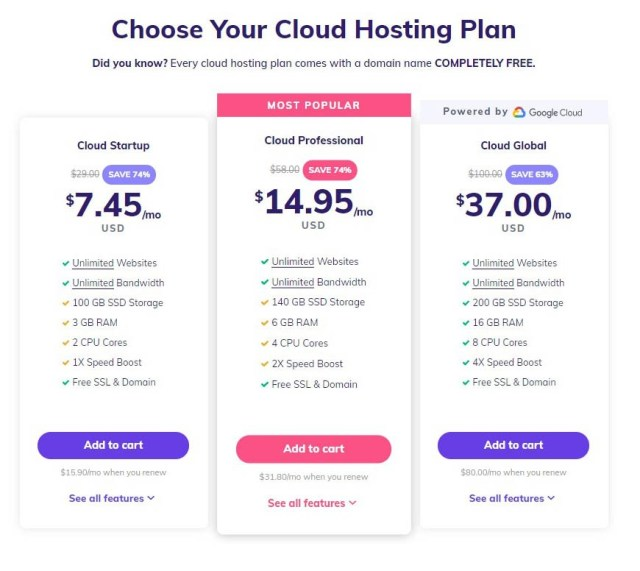 Hostinger Cloud Hosting Plan