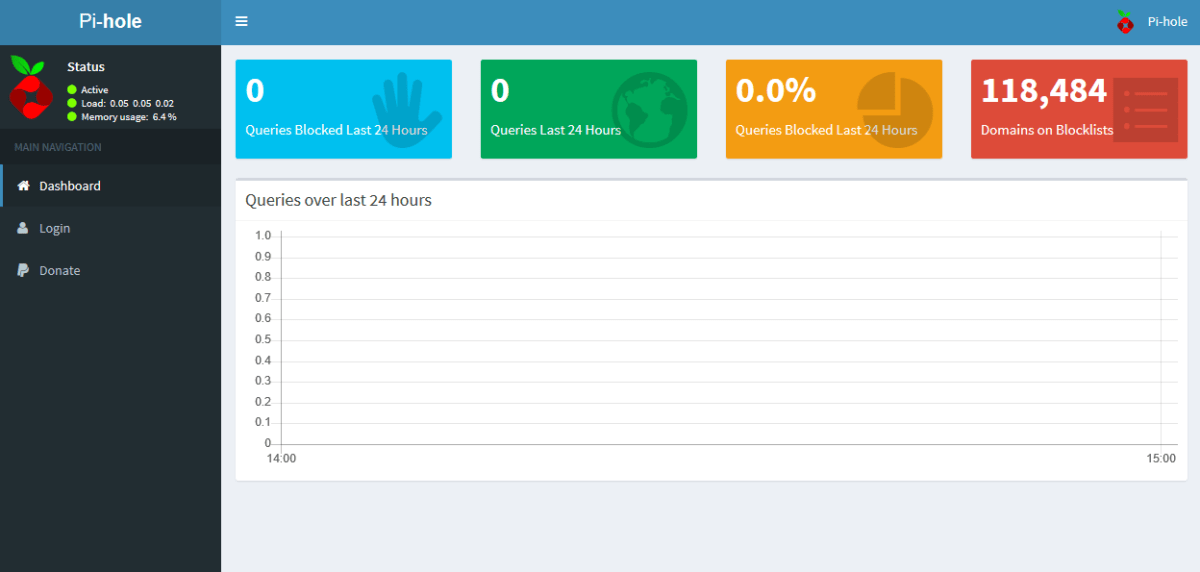 Web Interface Dashboard Not Logged In