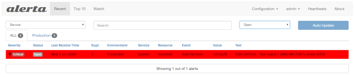 Alerta displaying the free space alert from Nagios