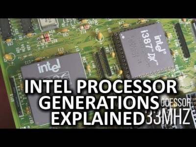 Intel Processor Generations As Fast As Possible *CORRECTED*