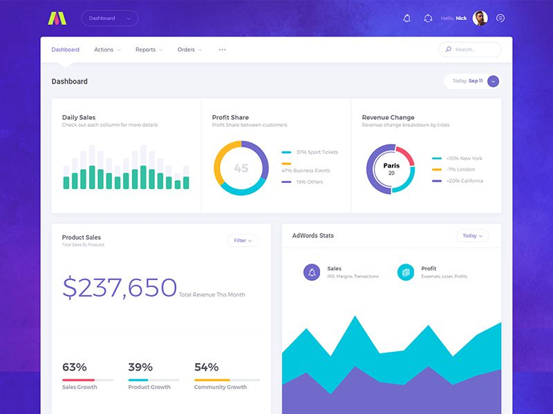 Metronic Inspiring Designed Admin Dashboard Layouts
