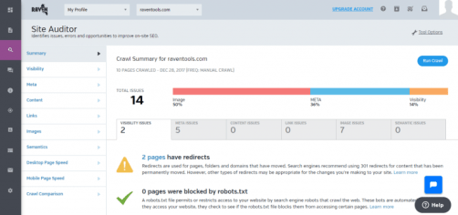 SEO is easy: Top 20 Tools for your Business 21