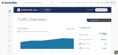 SEO is easy: Top 20 Tools for your Business 20
