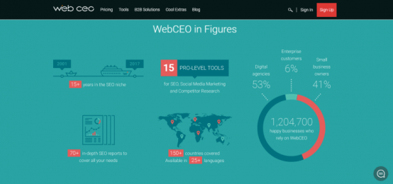 SEO is easy: Top 20 Tools for your Business 31