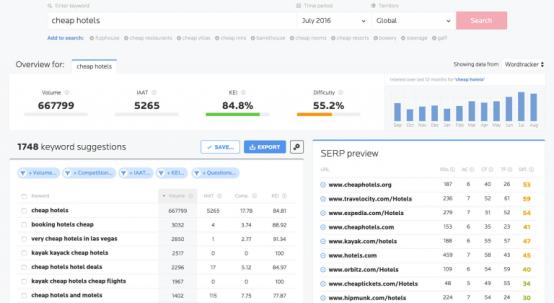 SEO is easy: Top 20 Tools for your Business 29