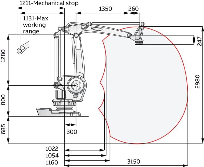 Abb Robot Wiring Diagram
