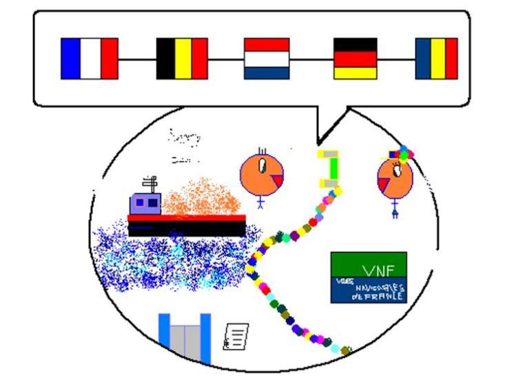 Exercice Digital de Cohesion Virtuel