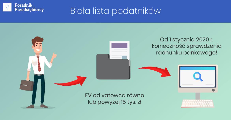 Biała lista VAT - konieczność sprawdzenia rachunku bankowego