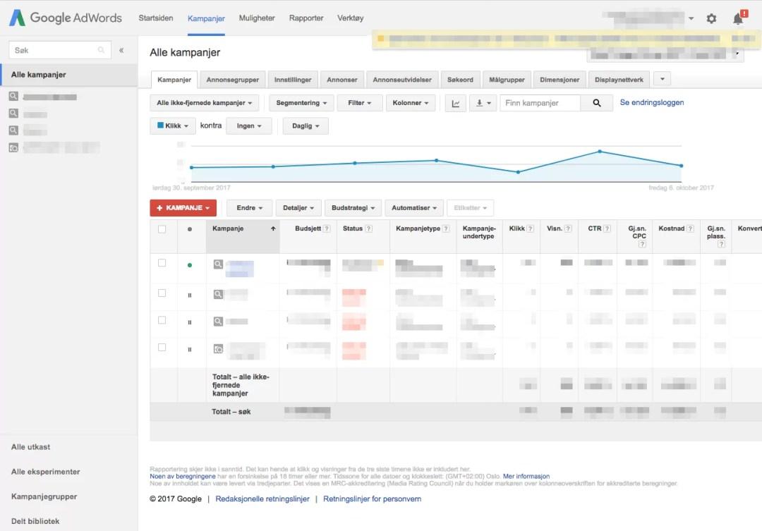 Google AdWords kampanje for Fjellbo Design