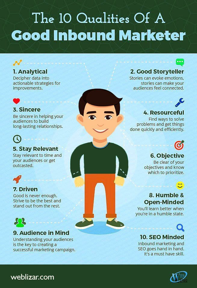 Top 10 Qualities of a Good Inbound Marketer (Infographic)