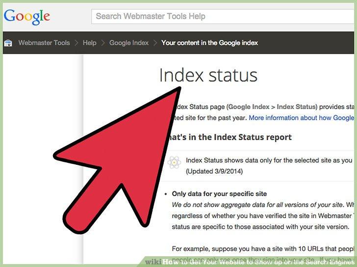How to Index New Website Quickly - Weblizar Blog